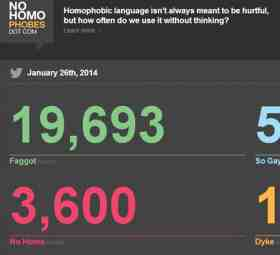 NO HOMO... PHOBES WEBSITE #FAGGOT